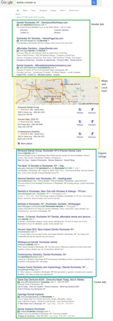 Typical Search Results Guide In Google For Local Businesses
